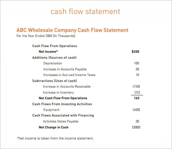 13+ Sample Cash Flow Statements Sample Templates