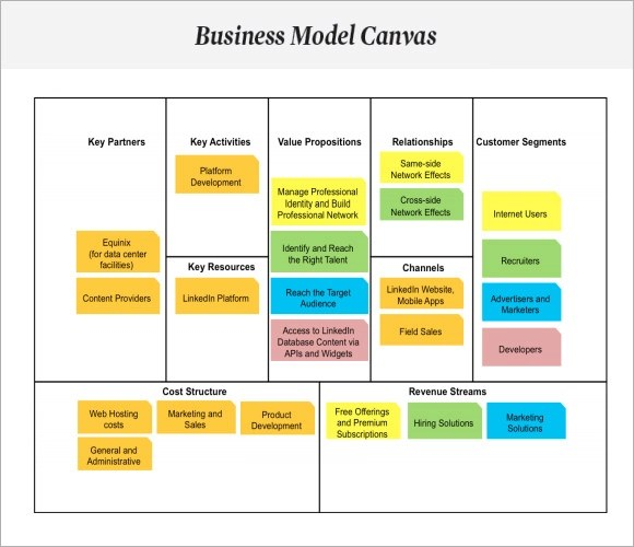8+ Business Model Canvas Samples Sample Templates