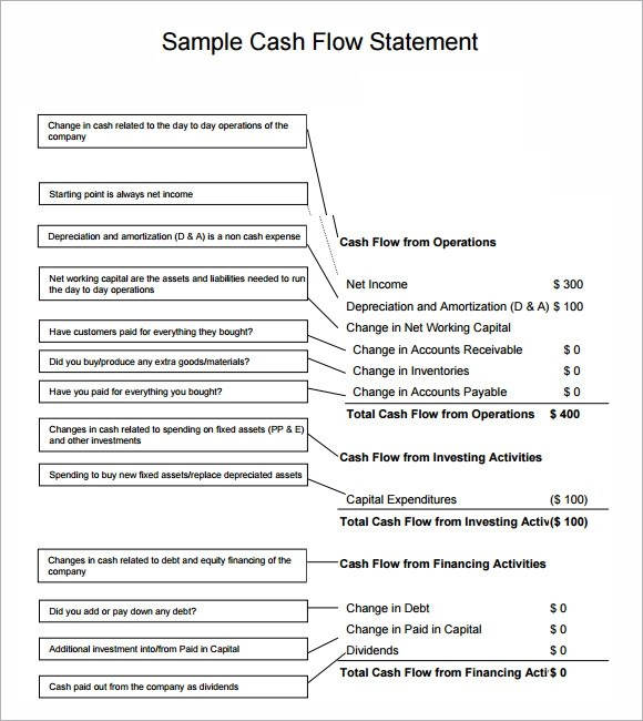 Sample Cash Flow Statement - 9+ Documents in PDF, Word - cash flow statement