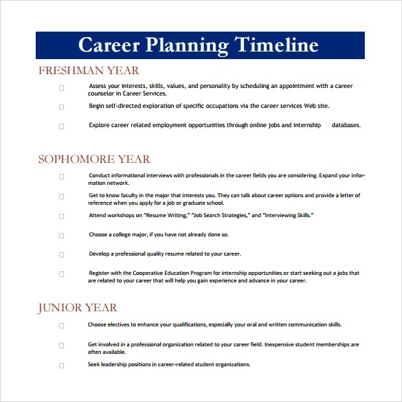 Career Plan Template Example The 5 Best Ted Talks For Women 90 - sample personal timeline