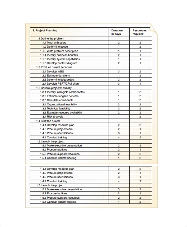 calendar timeline template - Teacheng - calendar timeline template