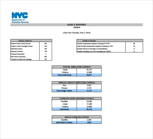 19+ Sample Daily Reports Sample Templates