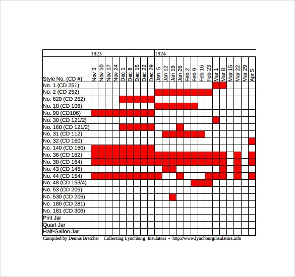 production timeline template - gerhard-leixl - sample production schedule template
