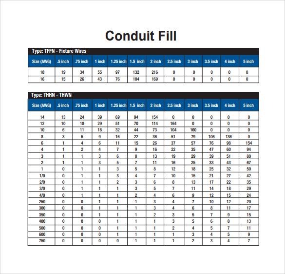 10+ Sample Conduit Fill Charts Sample Templates - sample conduit fill chart