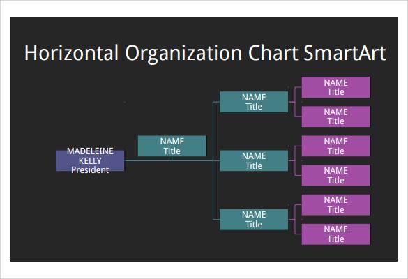 Basic Horizontal Flow Chart Template Elegant Modern