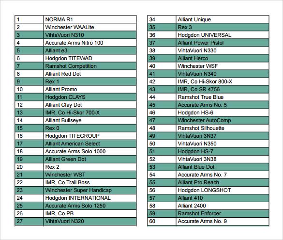 27+ Chart Samples Sample Templates