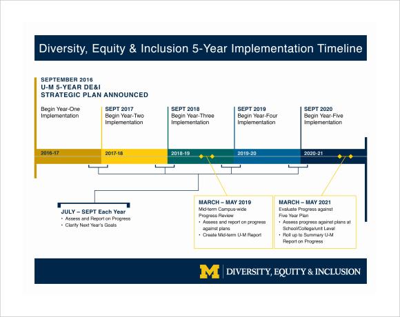 9 Business Timeline Templates \u2013 Samples, Examples  Format Sample - business timeline template