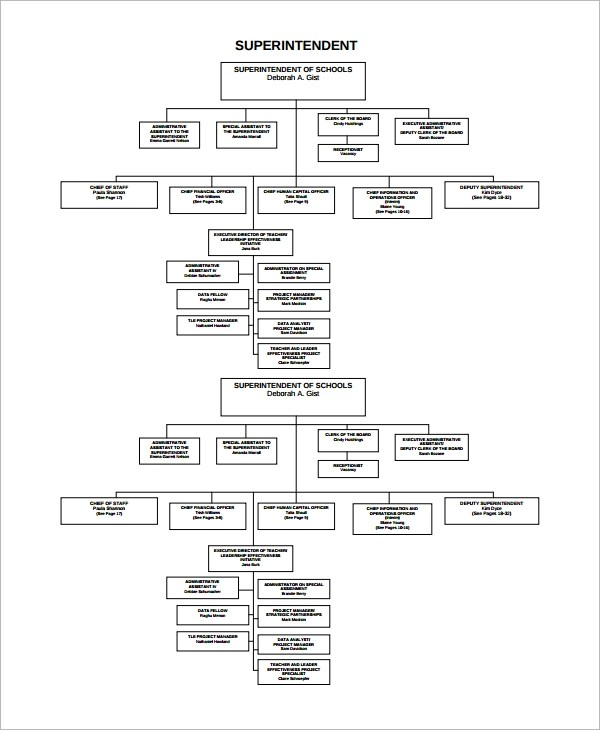 10+ Flow Chart Templates u2013 Free Sample, Example, Format - company flow chart template