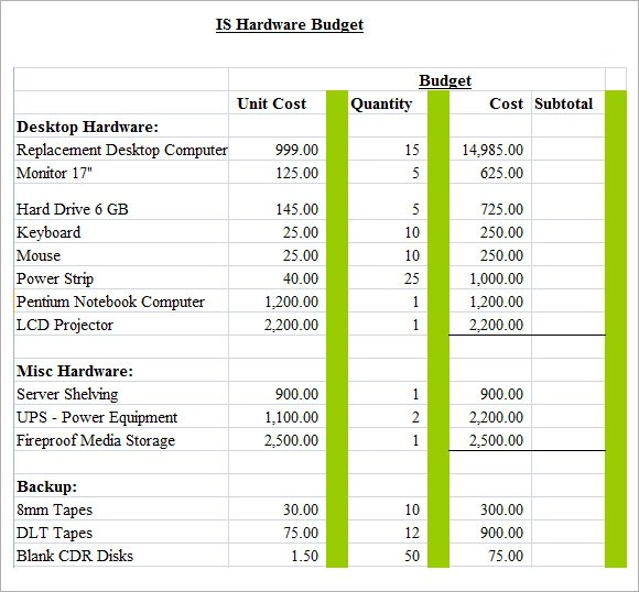 6 IT Budget Templates \u2013 Free Samples, Examples  Format Sample - Sample Budget Template