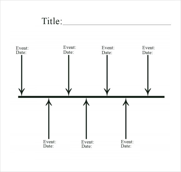 Timeline Template Project Timeline Template - timeline template word