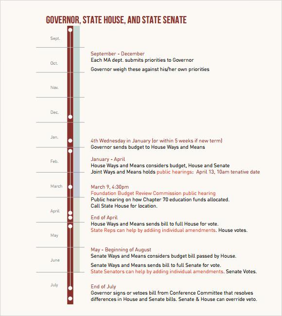 Sample Budget Timeline   kicksneakers.co