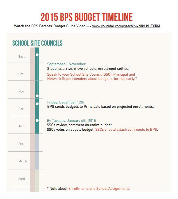 8+ Budget Timeline Samples Sample Templates