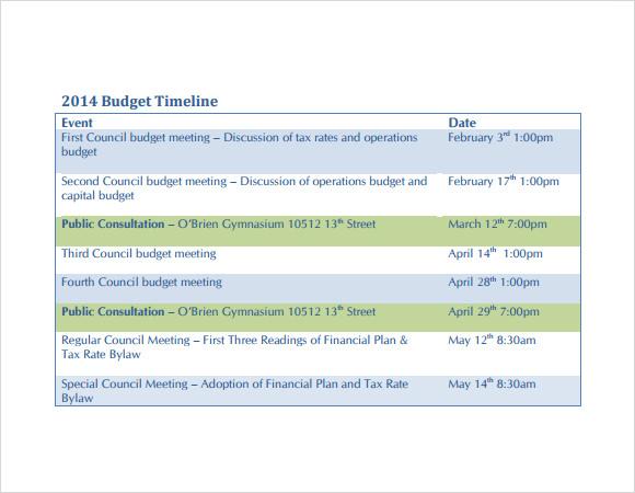 Pretty Budget Timeline Template Images Gallery \u003e\u003e Use This Excel