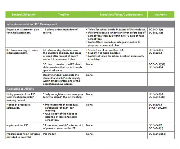Sample Calendar Timeline Calendar Timeline Template Excel NUjk - timeline sample
