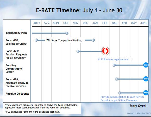 9+ Calendar Timeline Samples Sample Templates