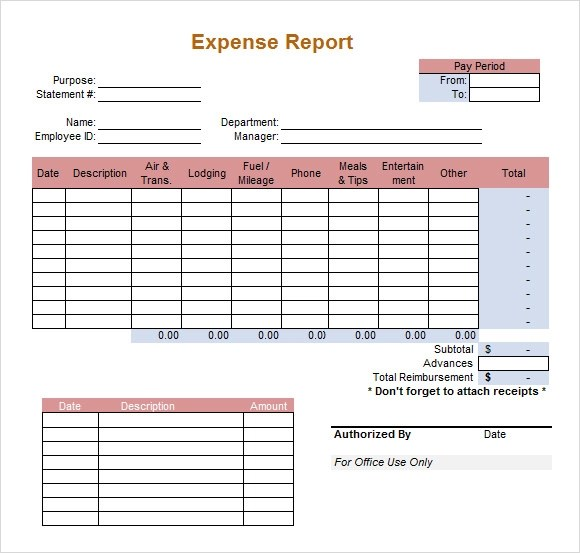 sample expense report - Ozilalmanoof - example of expense report