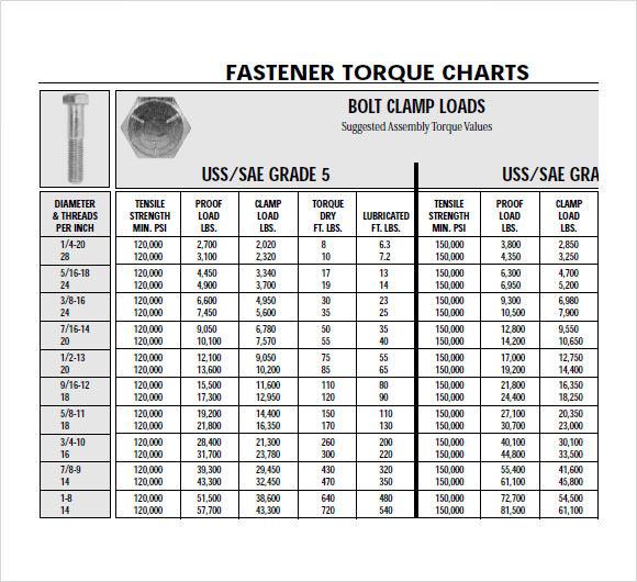 10 Bolt Torque Chart Templates \u2013 Free Samples , Examples  Format