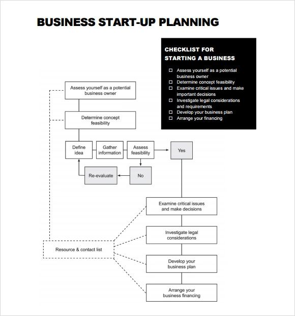 small business startup plan sample