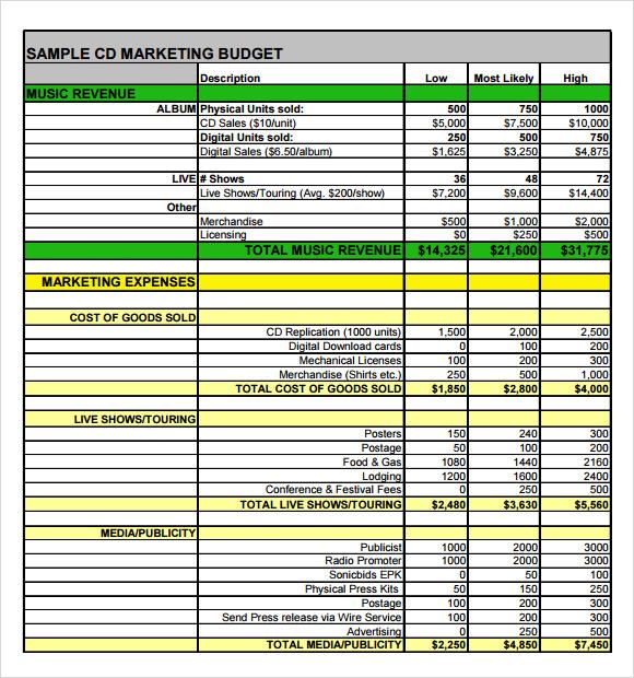 Sample Marketing Budget - 11+ Download in PDF, Word