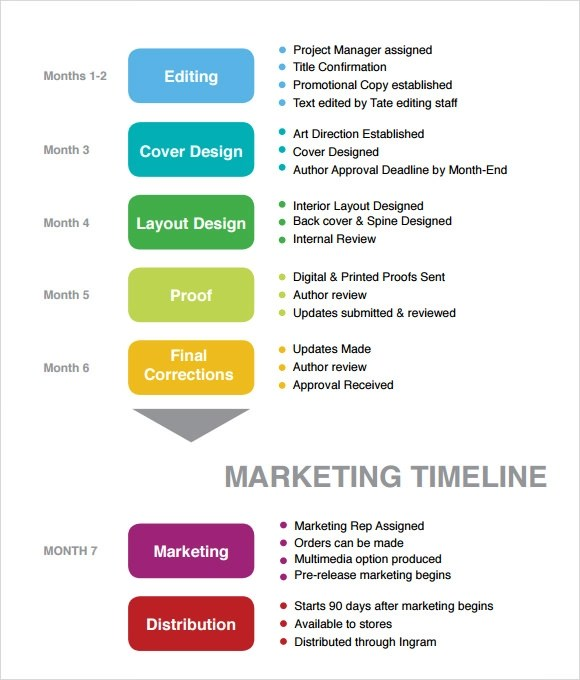 7+ Sample Advertising Timelines Sample Templates