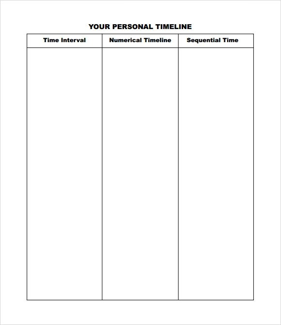Personal Timeline Sample - 8+ Documents in PDF, PSD