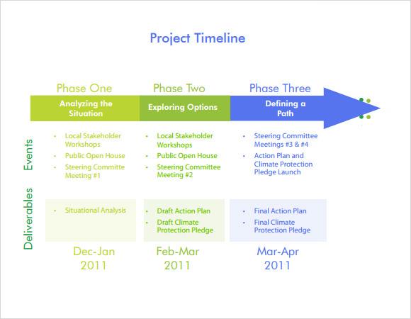 Simple Timeline Template - Costumepartyrun