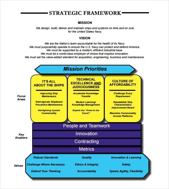 Strategic Plan Template Cascade Strategy Blog 8 Strategic Business Plan Templates Download Free