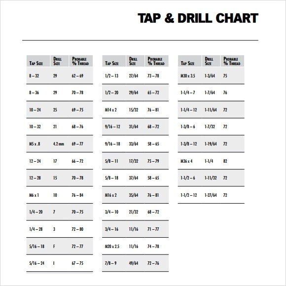 sample tap drill chart spintel - sample holdem odds chart template
