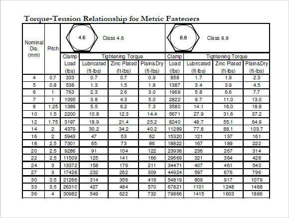 Bolt Torque Chart - 9+ Free Samples , Examples , Format - bolt torque chart