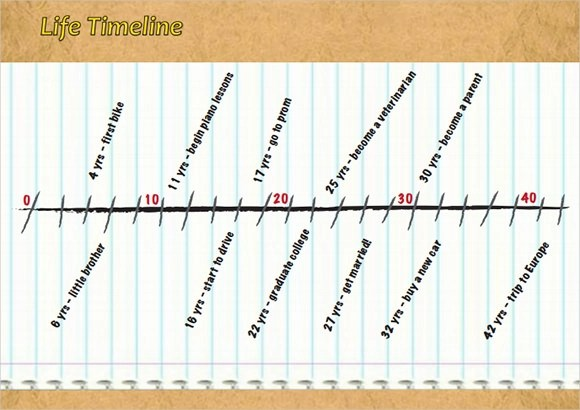 sample timeline for students node2003-cvresumepaasprovider - Sample Biography Timeline