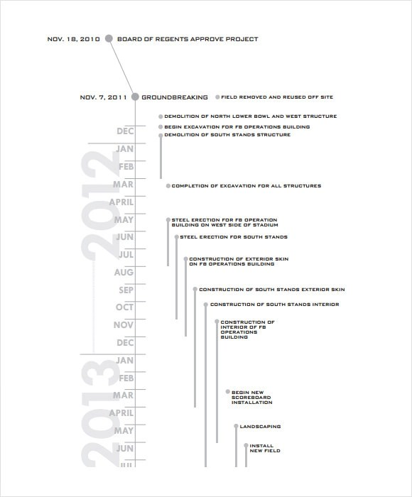 Sample Construction Timeline - 6+ Documents In PDF, Word - construction timeline