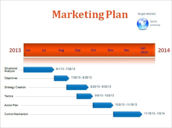 Sample Business Plan Timeline | Cv Layout English