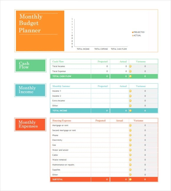 Personal Budget Formats kicksneakers - example personal budget