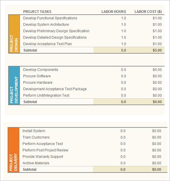 it budget spreadsheet - Vatozatozdevelopment