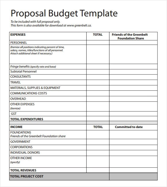 Budget Proposal Template \u2013 10+ Free Samples , Examples , Format