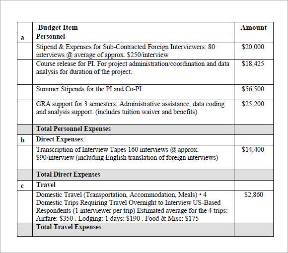 Sample Budget Spreadsheets - radioincogible - Sample Budget Sheet