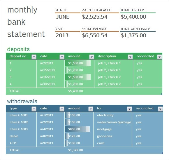 10 Bank Statement Templates \u2013 Free Samples , Examples  Format