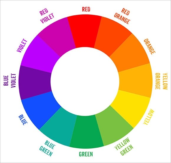 Sample Color Wheel Chart  NodeCvresumePaasproviderCom