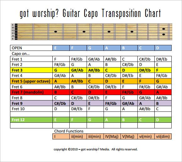 10+ Sample Capo Charts Sample Templates - capo chart