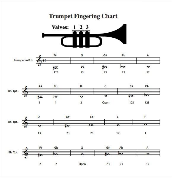 Sample Trumpet Fingering Chart - 6+ Documents in PDF
