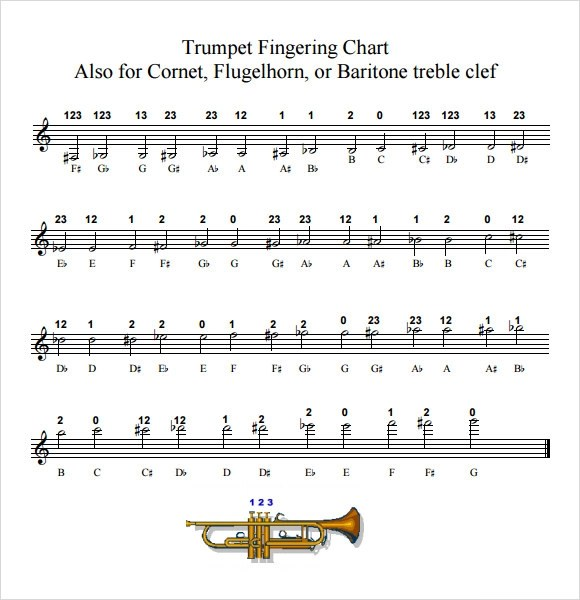 7+ Sample Trumpet Fingering Charts Sample Templates