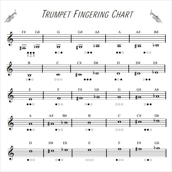 Unique Trumpet Note Chart 11 trumpet fingering chart academic