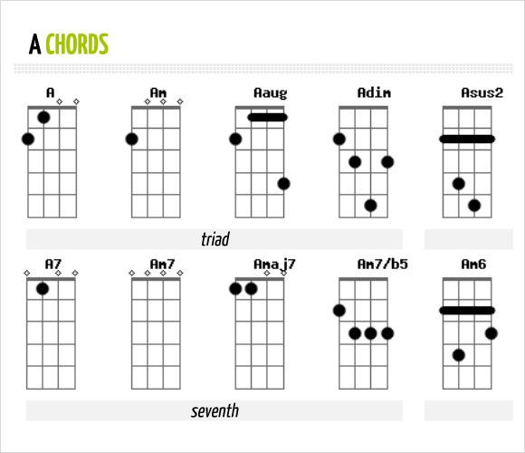 7+ Sample Ukulele Chord Charts Sample Templates