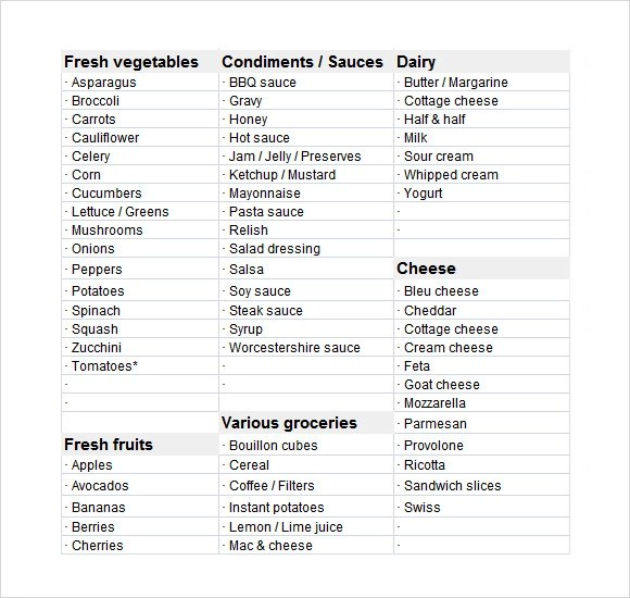 Grocery List Template Excel Image collections - Template Design Ideas