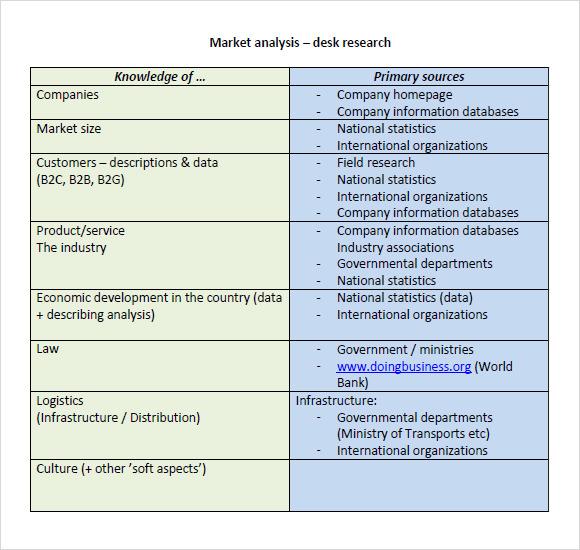 Market analysis example 2940278 - 1cashinginfo