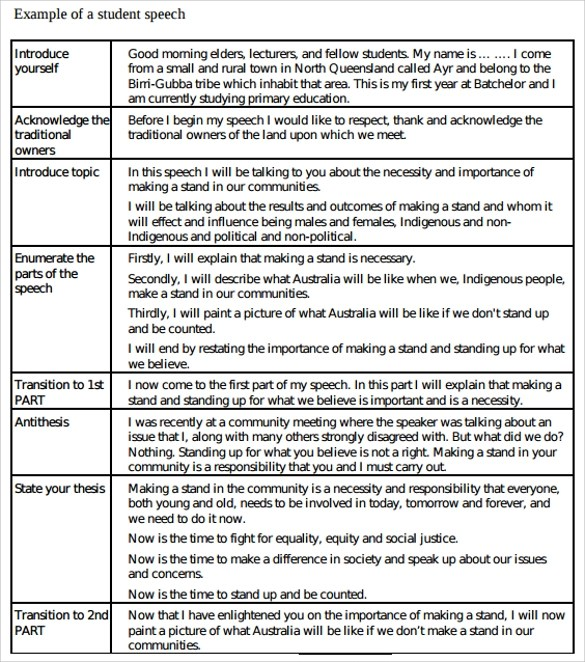 sample essay introductions sample self introduction speech examples