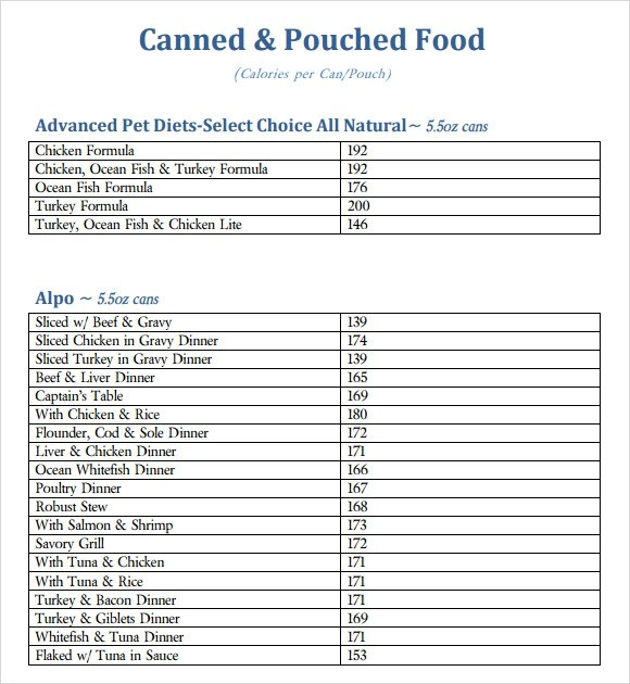 7+ Sample Food Calorie Chart Templates Sample Templates - weekly food chart template