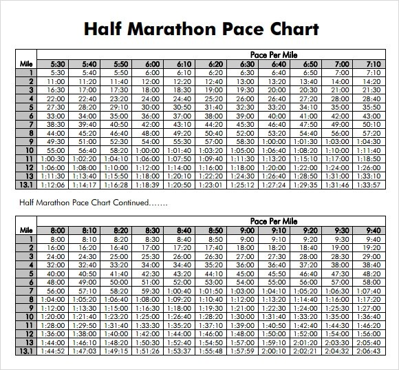 printable marathon pace chart time km yo soy baban pace chart half