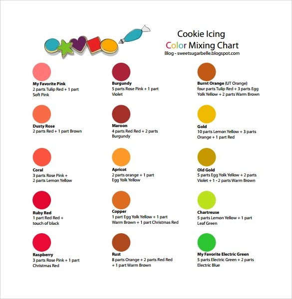 Sample Food Coloring Chart - 8+ Documents in PDF - food coloring chart