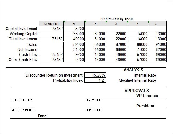 Sample Project Summary Template - 8+ Free Documents in PDF , Word - contract summary template